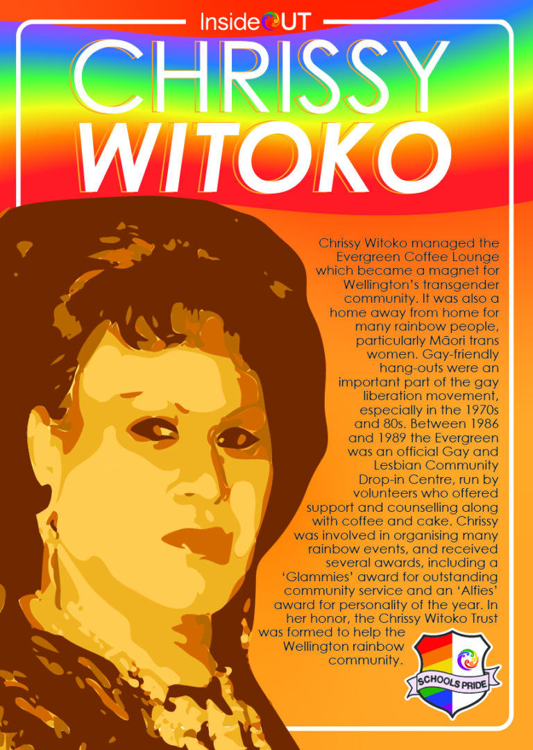 Chrissy Witoko Poster, our history our posters